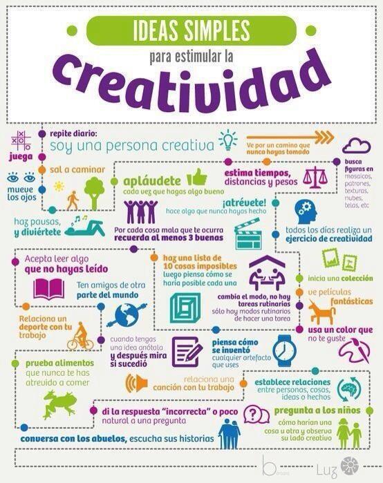 Ideas simples para mejorar la Creatividad.